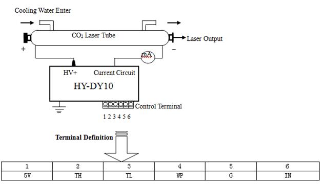 co2 laser diagram wiring diagram schematics ruby laser energy level diagram wiring diagram for steam iron wiring